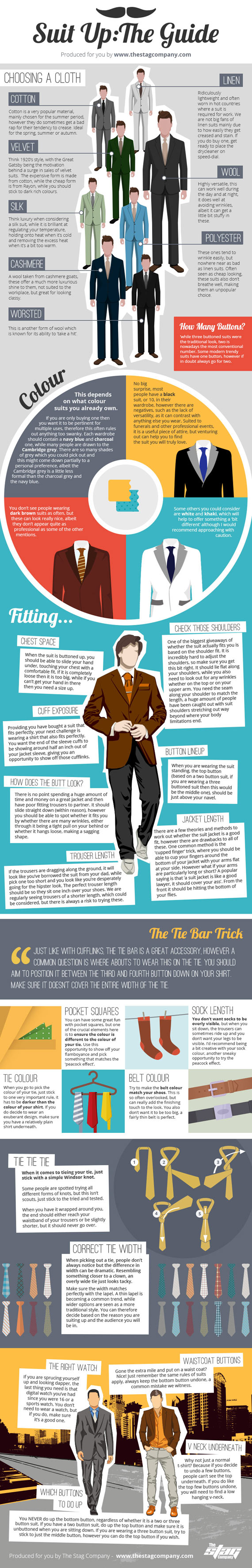suit guide for men